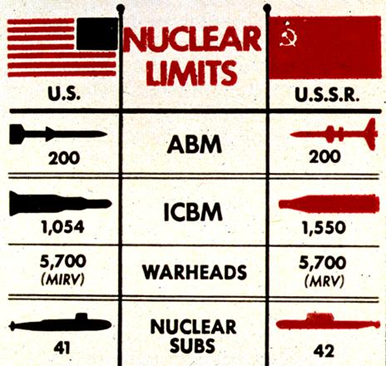 a comparison of the united states and the soviet union in superpowers The united states gained unique stature in the soviet union when it  a high point in soviet-united states  that prevailed between the superpowers.